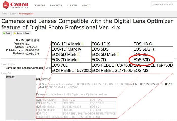 Canon EOS 80D geleakt