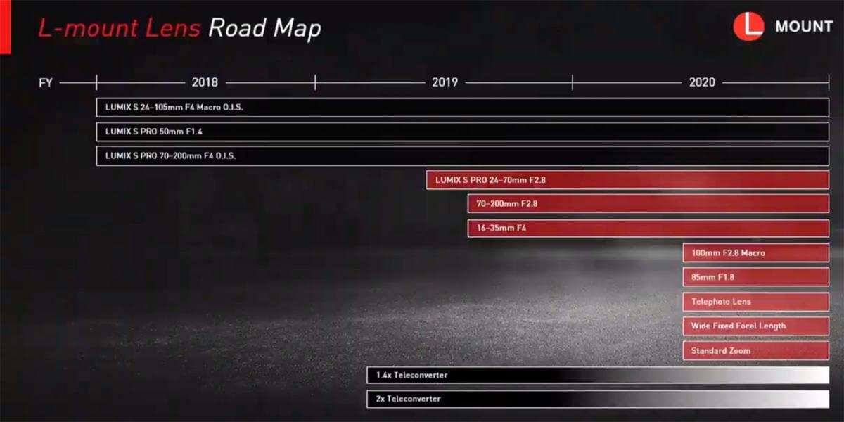 L-Mount: Neue Roadmap veröffentlicht, 46 Objektive bis Ende 2020 | Photografix Magazin