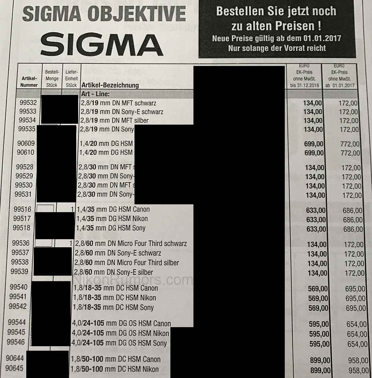 sigma-preiserhoehung
