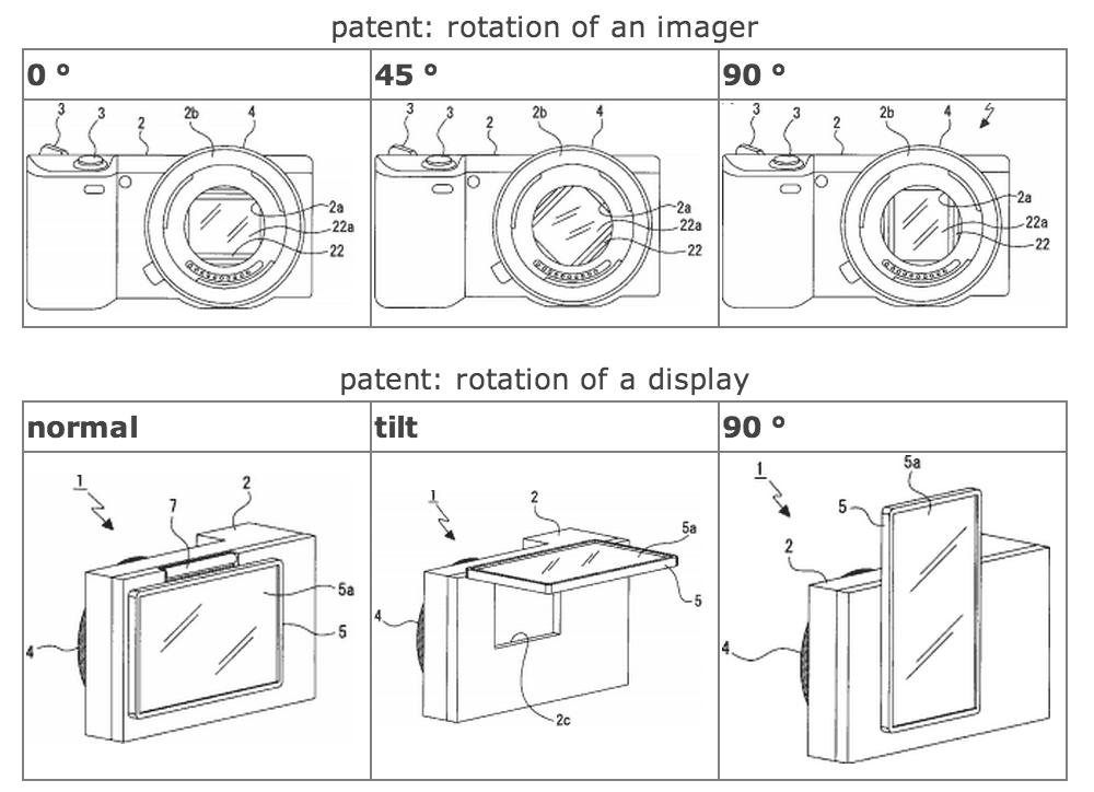 Sony Patent von rotierenden Sensoren und rotierenden Displays