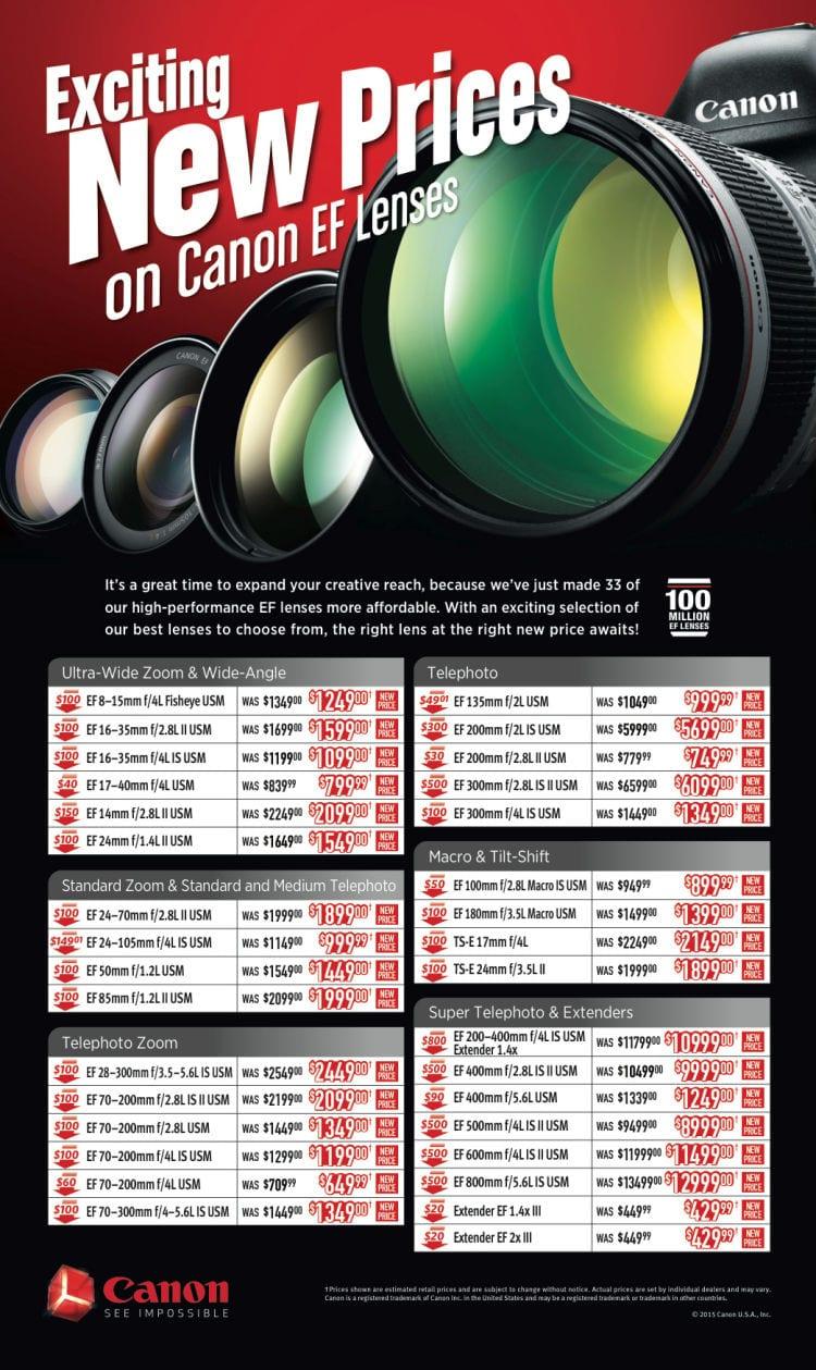 Canon L Objektive neue Preise