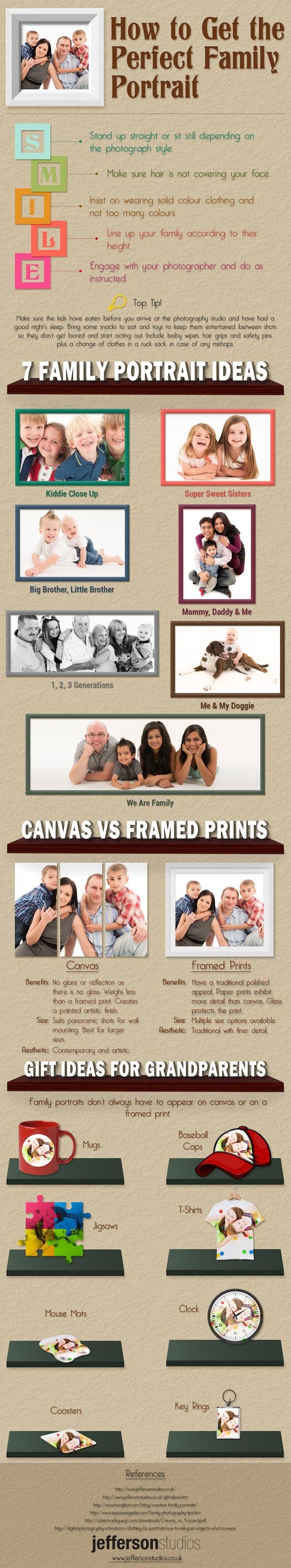 Familienporträt Tipps