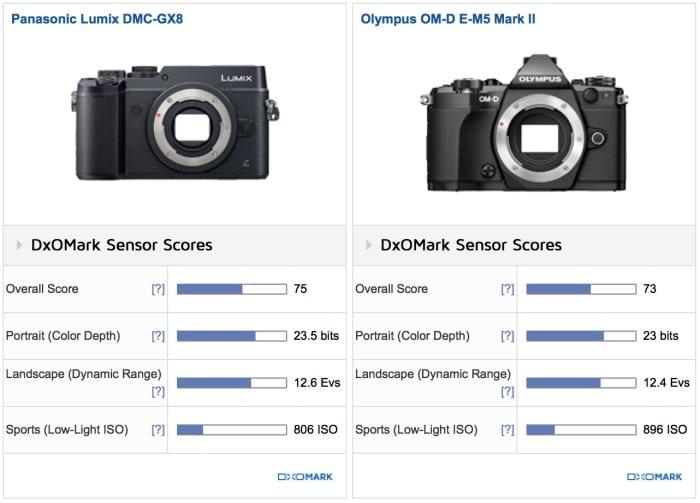 GX8 vs E-M5 Mark II
