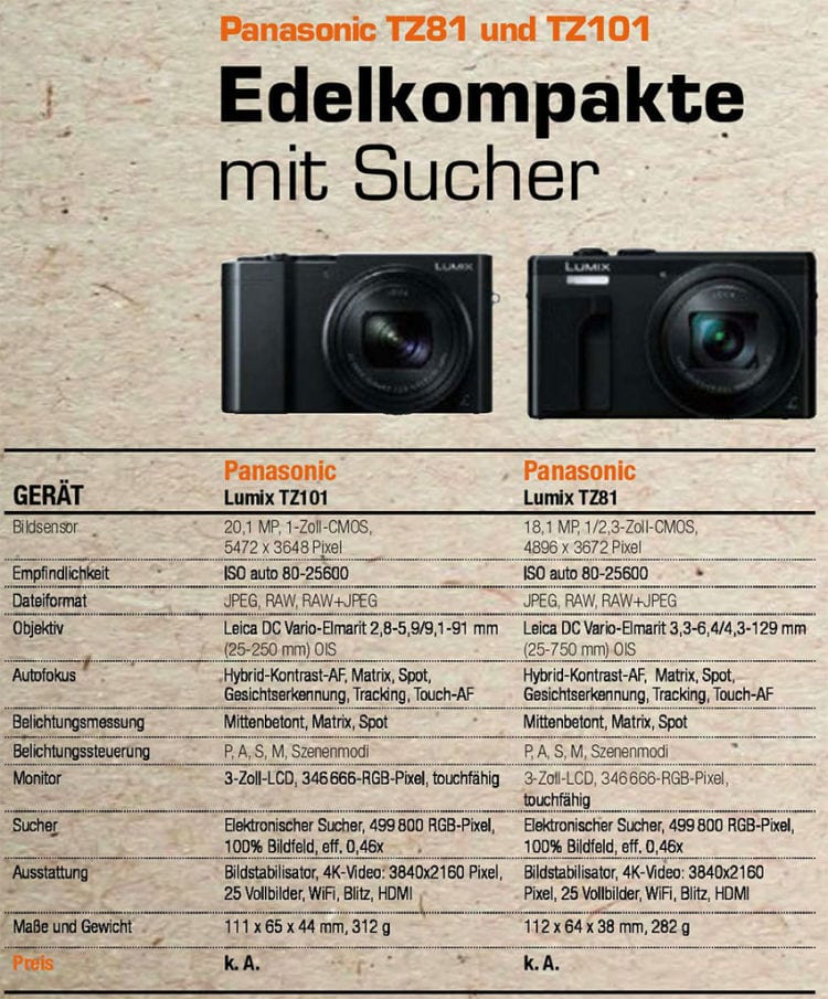 Panasonic-TZ81-TZ101-Kompaktkameras