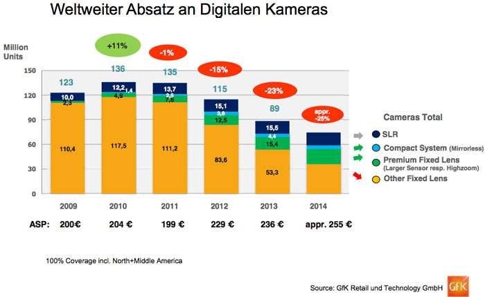 piv-kameramarkt-2014-folie-01