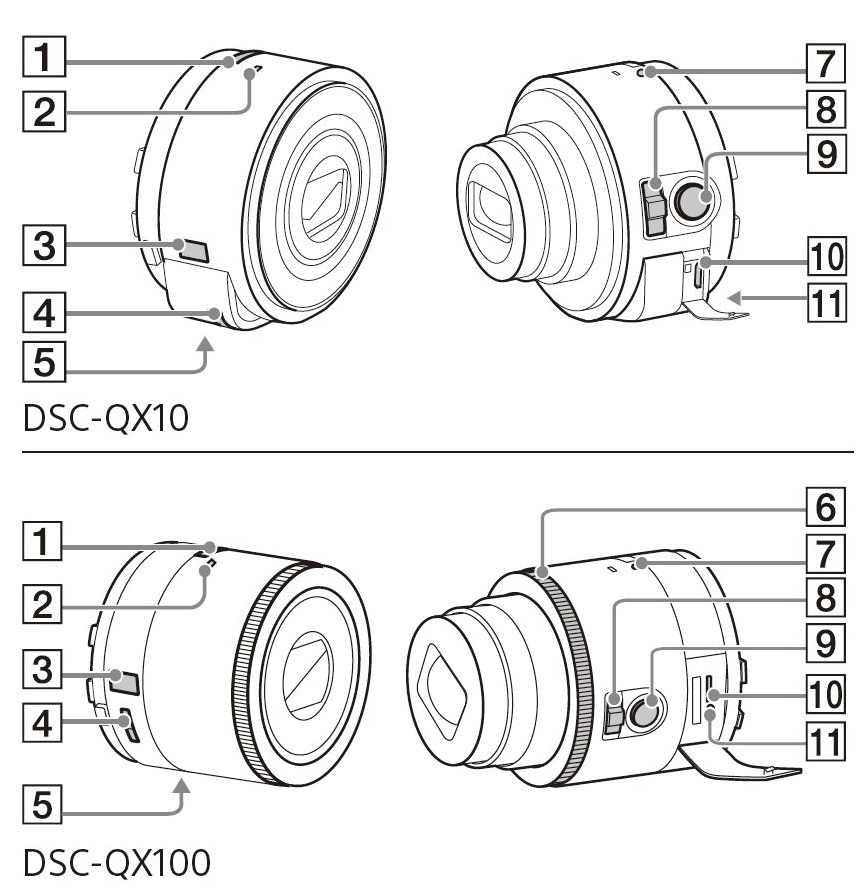 Sony QX10 und QX100 technische Daten