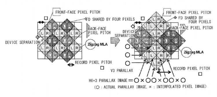Sony Lichtfeldkamera Patent